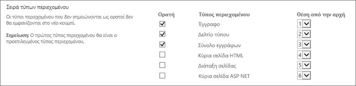 Νέο έγγραφο αλλαγή σειράς ή να αποκρύψετε επιλογές οθόνης