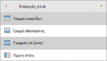 Μενού στυλ γραμμής κεφαλίδας πίνακα στο PowerPoint για Android.