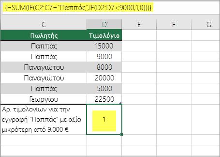 Παράδειγμα 3: Συναρτήσεις SUM και IF ένθετες σε έναν τύπο