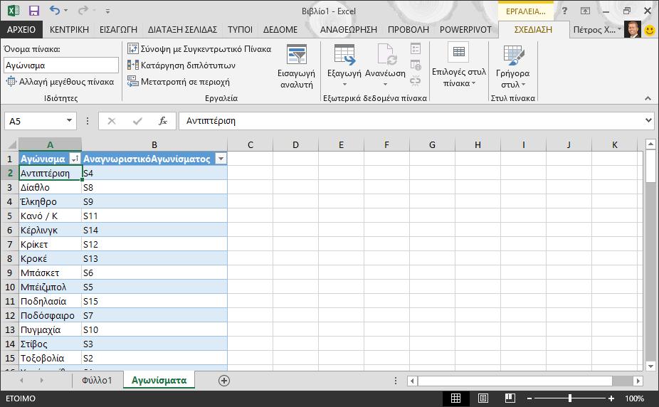 Ονομασία ενός πίνακα στο Excel