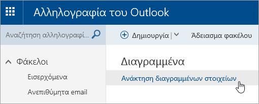 """Στιγμιότυπο οθόνης με το κουμπί """"Ανάκτηση διαγραμμένων στοιχείων""""."""