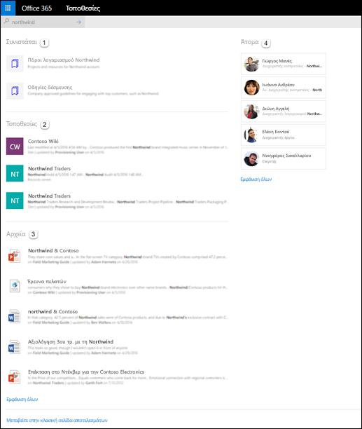 Αποτελέσματα αρχική αναζήτησης του SharePoint