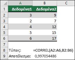 Χρησιμοποιήστε τη συνάρτηση CORREL για να επιστρέψετε το συντελεστή συσχέτισης δύο συνόλων δεδομένων στη στήλη A & B με =CORREL(A1:A6;B2:B6). Το αποτέλεσμα είναι 0,997054486.