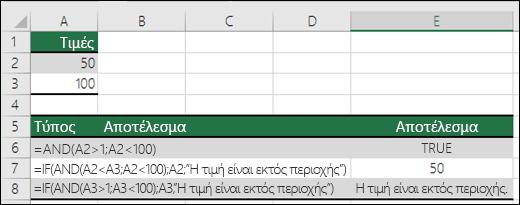 Παραδείγματα χρήσης συναρτήσεων IF με τη συνάρτηση AND