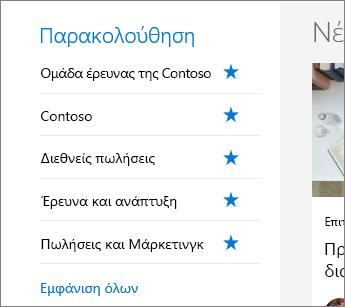 Παρακολούθηση του SharePoint Office 365 μετά