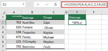 Σφάλματα #SPILL! σφάλμα που προκαλείται από τη συνάρτηση = VLOOKUP (A:A, A:D, 2, FALSE) στο κελί E2, επειδή τα αποτελέσματα θα διαχυθεί πέρα από την άκρη του φύλλου εργασίας. Μετακινήστε τον τύπο στο κελί E1 και θα λειτουργήσει σωστά.