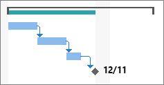 Εικόνα συμβόλου οροσήμου σε γράφημα Gantt