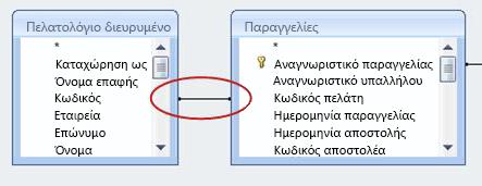 Μια γραμμή σύνδεσης σε προβολή σχεδίασης ερωτήματος