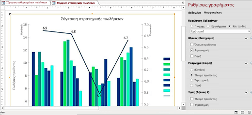Νέα γραφήματα για την απεικόνιση δεδομένων