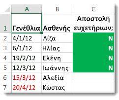 Δείγμα μορφοποίησης υπό όρους στο Excel