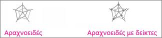 Αραχνοειδή γραφήματα και αραχνοειδή γραφήματα με δείκτες