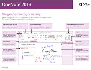 Οδηγός γρήγορης εκκίνησης του OneNote 2013