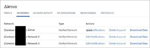 Στη σελίδα δίκτυα, να εξαγάγετε τα δεδομένα, χρησιμοποιήστε τη σύνδεση δεδομένων λήψη δίπλα στο όνομα του δικτύου