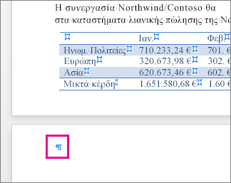 Ένα κενό σημάδι παραγράφου επισημαίνεται σε μια σελίδα μετά από έναν πίνακα