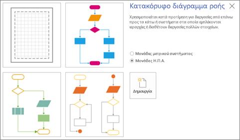 """Στιγμιότυπο οθόνης με την οθόνη """"Κατακόρυφο διάγραμμα ροής"""" να εμφανίζει επιλογές προτύπων και μονάδων μέτρησης."""