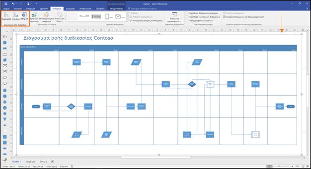 """Στιγμιότυπο οθόνης ενός διαγράμματος ροής διεργασίας του Visio με επισημασμένα τα κουμπιά Απεικόνισης δεδομένων - """"Δημιουργία"""", """"Ανανέωση"""", """"Εξαγωγή"""""""