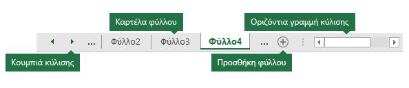 Καρτέλες φύλλου του Excel, όπως εμφανίζονται στο κάτω μέρος του παραθύρου του Excel