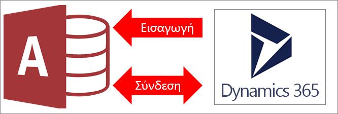 Σύνδεση της Access με το Dynamics 365
