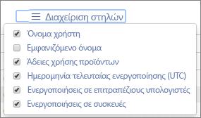 Αναφορές του Office 365 - Στήλες διαθέσιμων ενεργοποιήσεων του Office