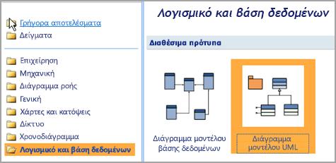Επιλέξτε λογισμικού και βάσεων δεδομένων