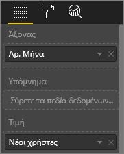 Στιγμιότυπο οθόνης που εμφανίζει τις προσαρμοσμένες τιμές απεικόνισης