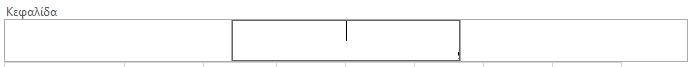 Εμφανίζει την κεφαλίδα επάνω από τη γραμμή 1.