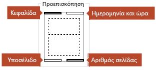 Η εικόνα προεπισκόπησης εμφανίζει τα στοιχεία που θα εμφανίζεται στην τις σημειώσεις εκτυπωμένες σελίδες.