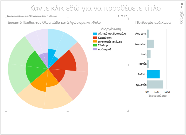χρησιμοποιήστε πολλές απεικονίσεις του Power View για εντυπωσιακές, αλληλεπιδραστικές αναφορές