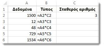 Δεδομένα στη στήλη A, τύποι στη στήλη B και ο αριθμός 3 στο κελί C2