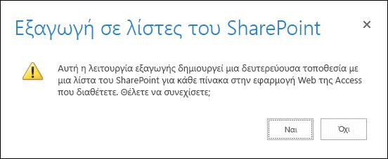 """Στιγμιότυπο οθόνης του παραθύρου διαλόγου επιβεβαίωσης. Εάν κάνετε κλικ στο κουμπί """"Ναι"""" θα γίνει εξαγωγή των δεδομένων σε λίστες του SharePoint, ενώ εάν κάνετε κλικ στο κουμπί """"Όχι"""" η εξαγωγή θα ακυρωθεί."""