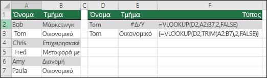Χρήση του τύπου VLOOKUP με την συνάρτηση TRIM σε έναν τύπο πίνακα για κατάργηση των αρχικών/τελικών κενών διαστημάτων.  Ο τύπος στο κελί E3 είναι {=VLOOKUP(D2;TRIM(A2:B7);2;FALSE)} και πρέπει να εισαχθεί με το συνδυασμό πλήκτρων CTRL+SHIFT+ENTER.