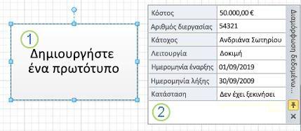 Σχήμα διεργασίας χωρίς γραφικά δεδομένων