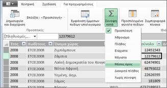 Ιδιότητες αναφορών του PowerPivot: Σύνοψη κατά