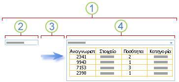 Επισκόπηση σύνδεσης ενός Τμήματος Web φίλτρου