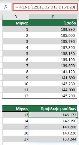 Χρησιμοποιήσετε τη συνάρτηση TREND πρόβλεψη εσόδων επιδόσεων για μήνες 13-17 όταν έχετε πραγματικά στοιχεία για τους μήνες 1-12.