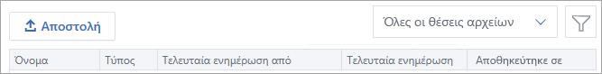"""Σελίδα """"αρχεία Yammer"""" που εμφανίζει το μενού κατά την αποθήκευση αρχείων στο SharePoint"""