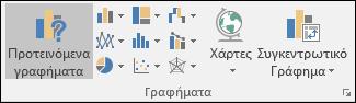 Γράφημα του Excel - Ομάδα κορδέλας