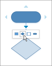 Εάν τοποθετήσετε το δείκτη του ποντικιού επάνω σε ένα βέλος Αυτόματης σύνδεσης, εμφανίζεται μια γραμμή εργαλείων των σχημάτων που μπορείτε να προσθέσετε.