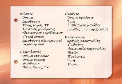 Στιγμιότυπο οθόνης της στοιχεία πληροφοριών ομαδοποιημένα κατά θέματα
