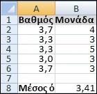 Πολλαπλασιασμός αντίστοιχων τιμών σε δύο πίνακες