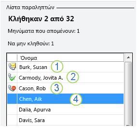 Λίστα κλήσεων με δύο κλήσεις που έγιναν