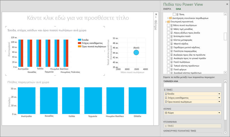 Αναφορά Power View με δεδομένα OLAP