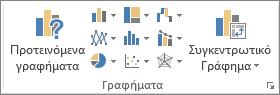 Κουμπιά γραφημάτων του Excel