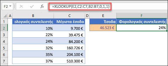 Εικόνα της συνάρτησης XLOOKUP που χρησιμοποιείται για την επιστροφή ενός φορολογικού συντελεστή με βάση το μέγιστο εισόδημα. Αυτή είναι μια κατά προσέγγιση αντιστοιχία. Ο τύπος είναι: = XLOOKUP (E2; C2: C7; B2: B7; 1; 1)