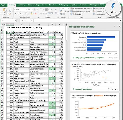 Ιδέες στο Excel