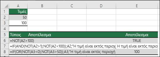 Παραδείγματα συναρτήσεων NOT με IF, AND και OR