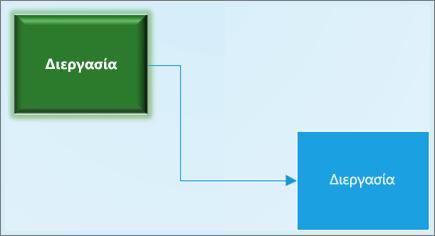 Στιγμιότυπο οθόνης με δύο συνδεδεμένα σχήματα, τα οποία έχουν διαφορετική μορφοποίηση, σε ένα διάγραμμα του Visio.