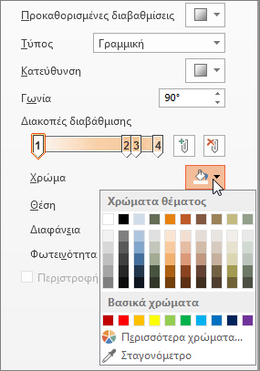 Αλλαγή του χρώματος κάθε διακοπής διαβάθμισης