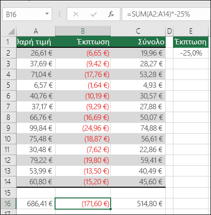 Χρήση τελεστών με τη συνάρτηση SUM.  Ο τύπος στο κελί B16 είναι =SUM(A2:A14)*-25%.  Ο τύπος θα ήταν σωστά κατασκευασμένος, εάν το -25% ήταν αναφορά κελιού, δηλαδή =SUM(A2:A14)*E2