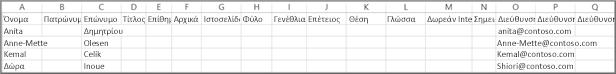 Ένα δείγμα αρχείου csv που έχει εξαχθεί από το Google.